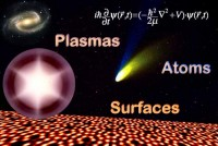 Atomic and Plasma Physics